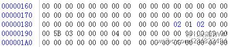 3DS 金手指使用说明及相关索引 更新 金手指与显示插件整合完毕